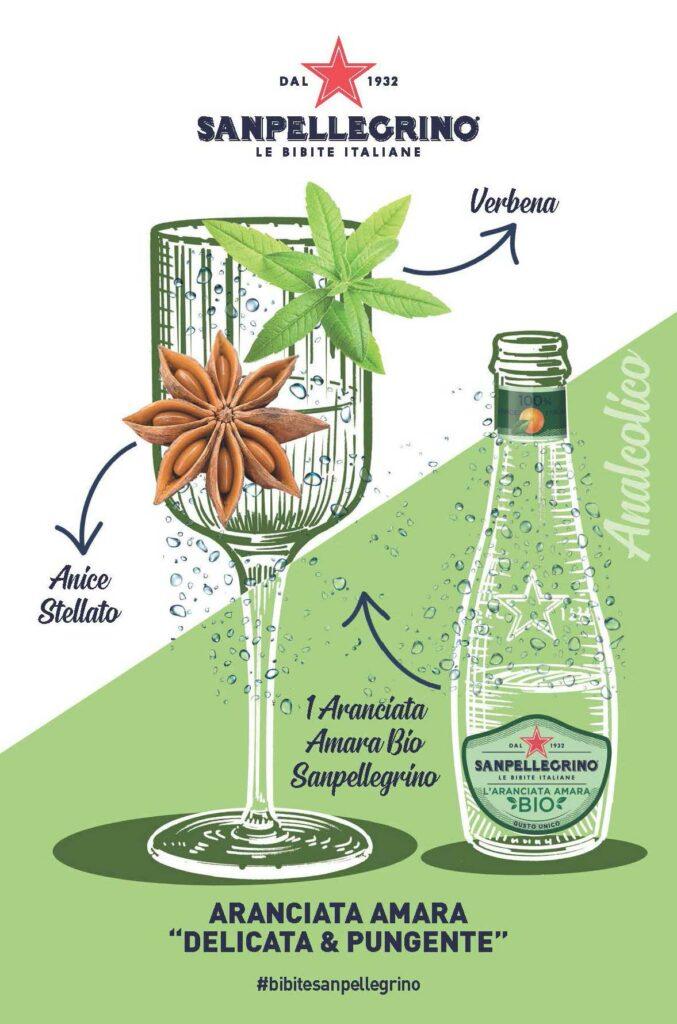 Cocktail-analcolici-San-Pellegrino-Arancia-Amara