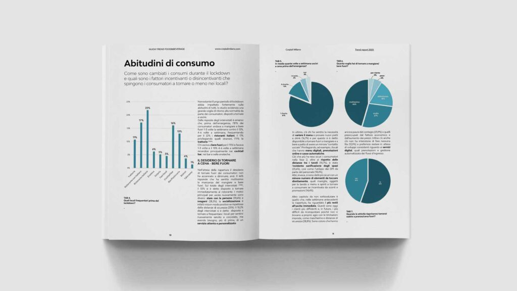 Trend-report-post-covid-19-Coqtail-Milano-Augusto-Contract